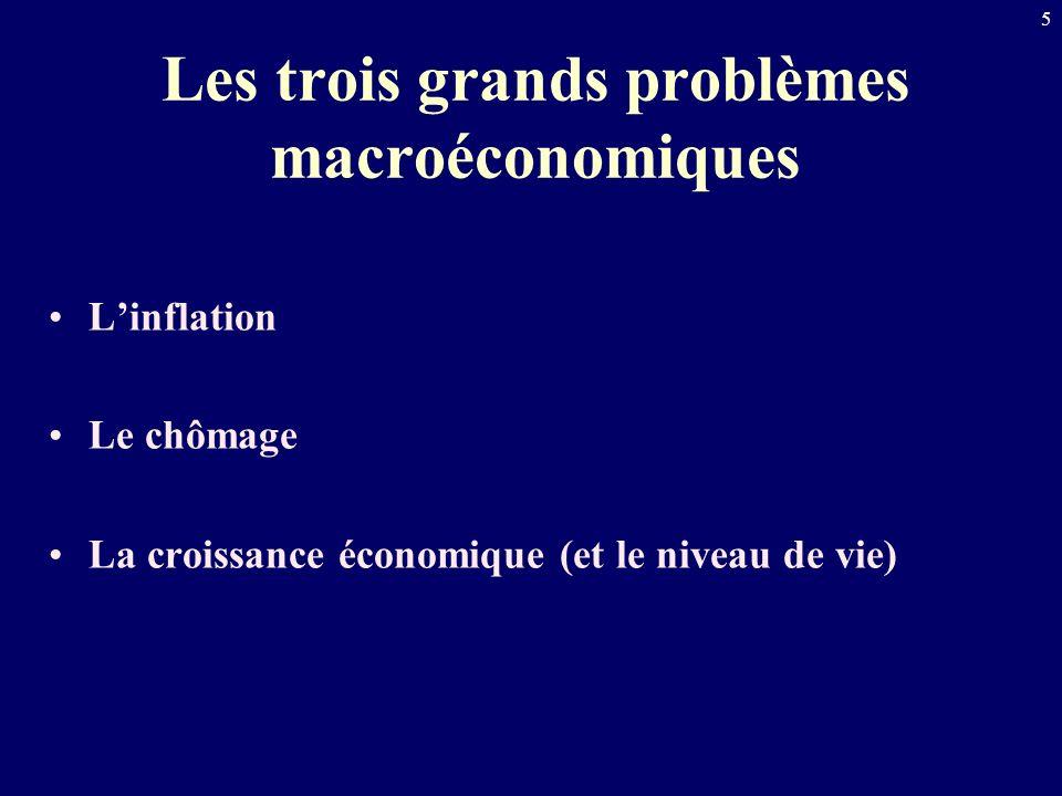 Les trois grands problèmes macroéconomiques