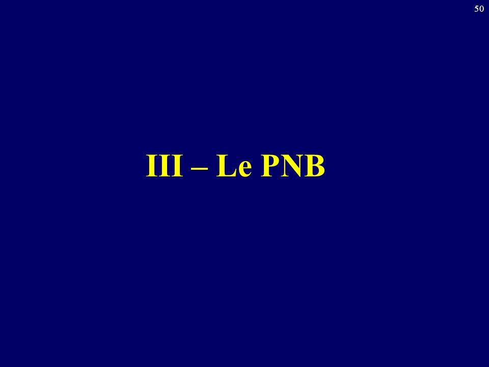 III – Le PNB