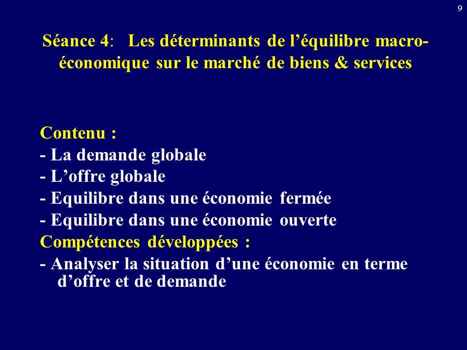 Séance 4: Les déterminants de l'équilibre macro-économique sur le marché de biens & services