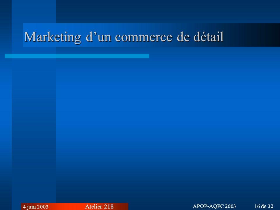 Marketing d'un commerce de détail