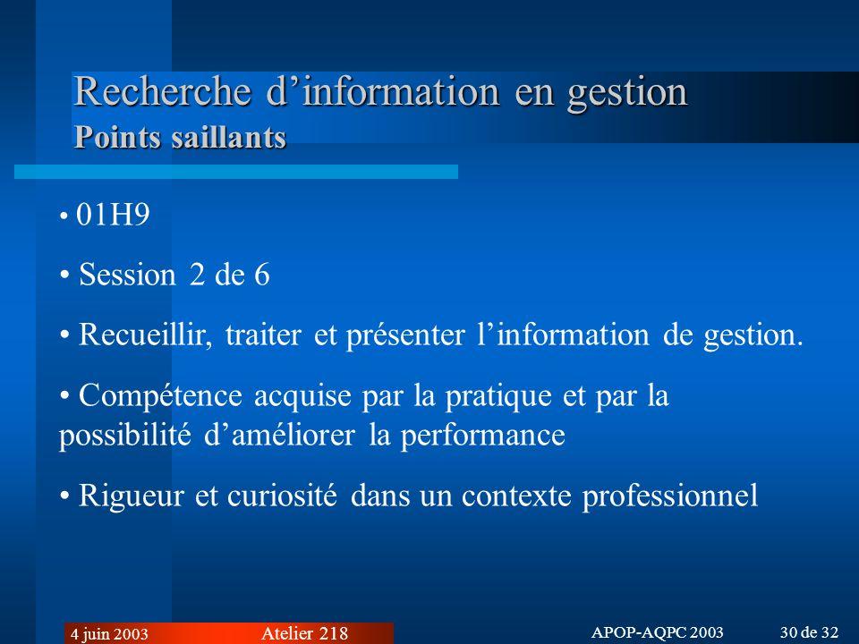Recherche d'information en gestion Points saillants