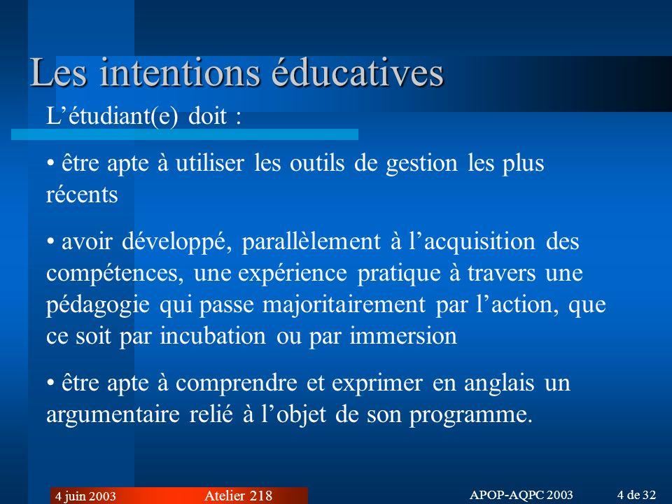 Les intentions éducatives
