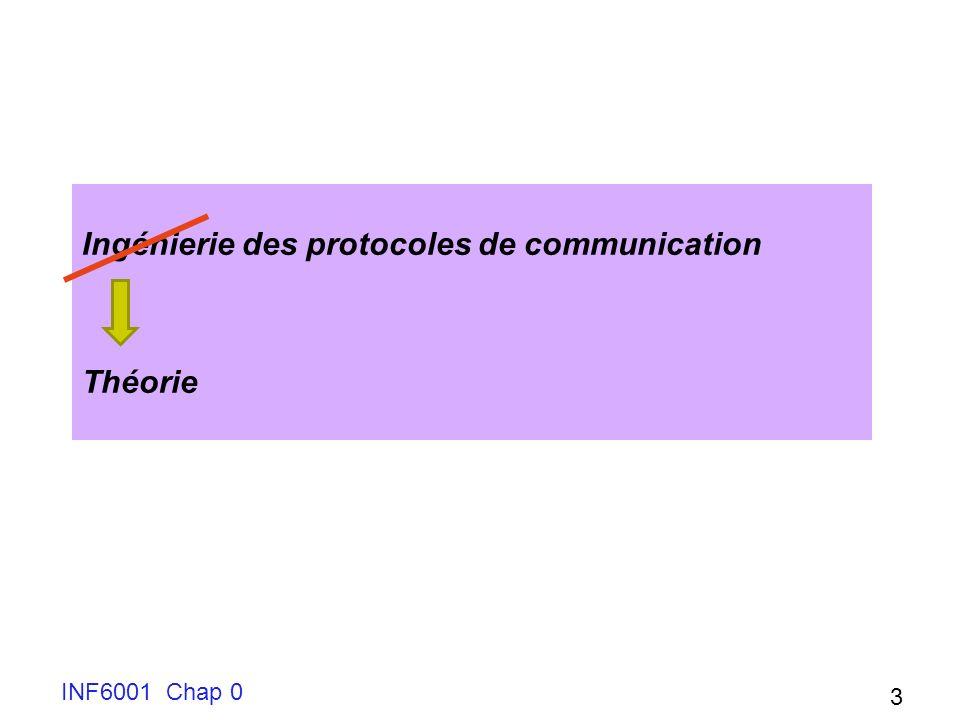 Ingénierie des protocoles de communication