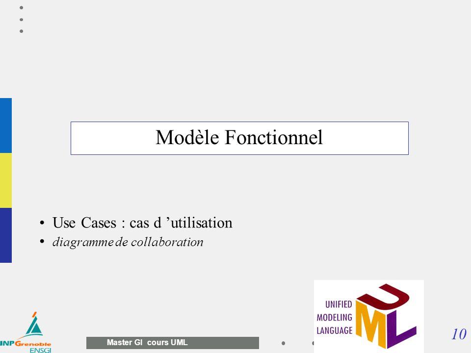 Modèle Fonctionnel Use Cases : cas d 'utilisation