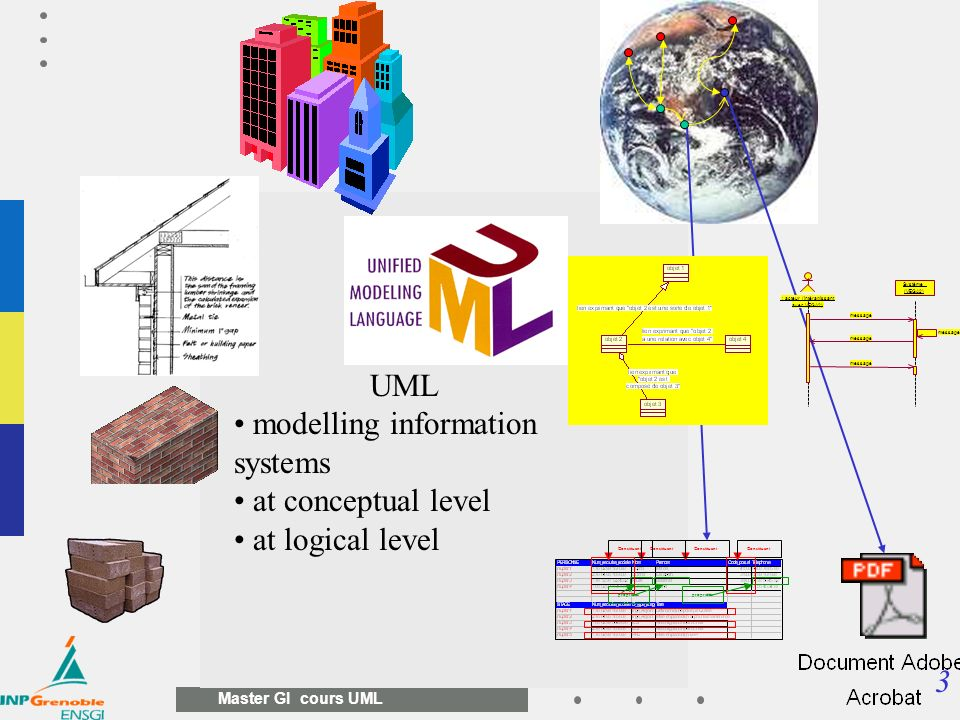 Architecture Technologie UML modelling information systems