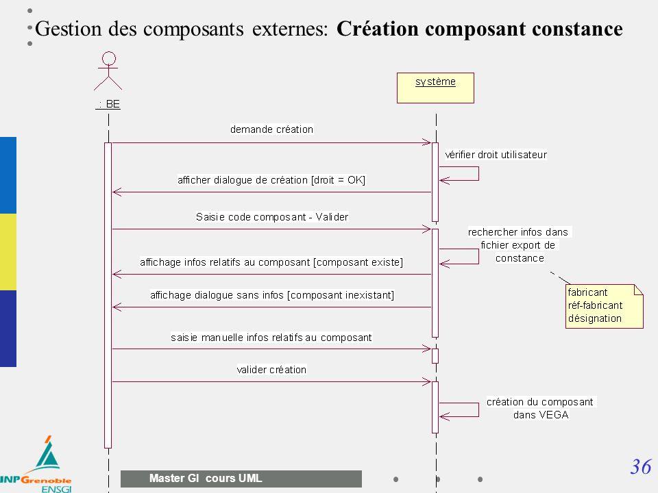 Gestion des composants externes: Création composant constance