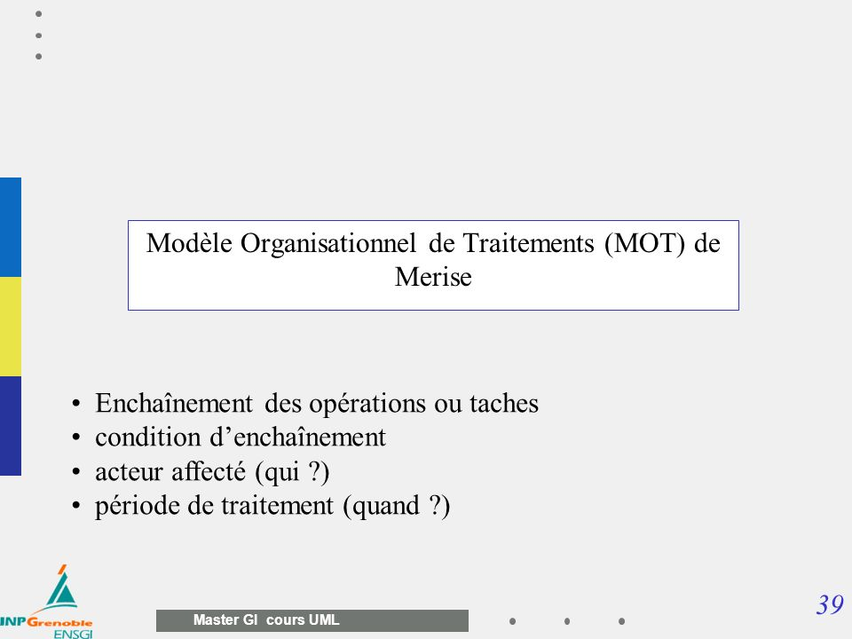 Modèle Organisationnel de Traitements (MOT) de Merise