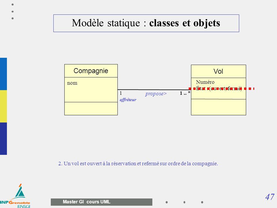 Modèle statique : classes et objets