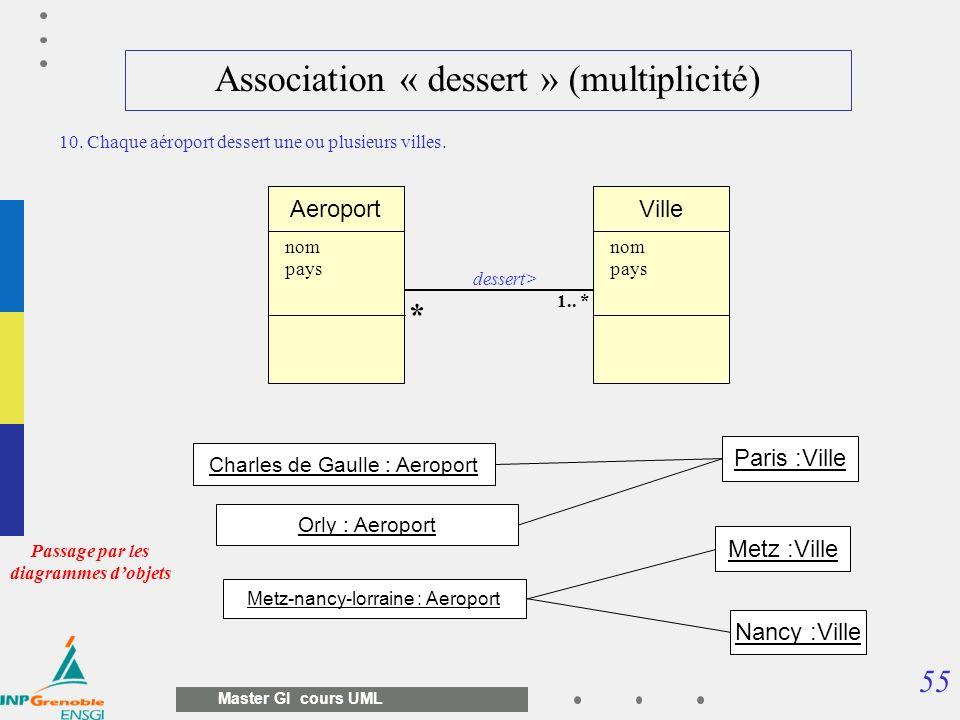 Association « dessert » (multiplicité)