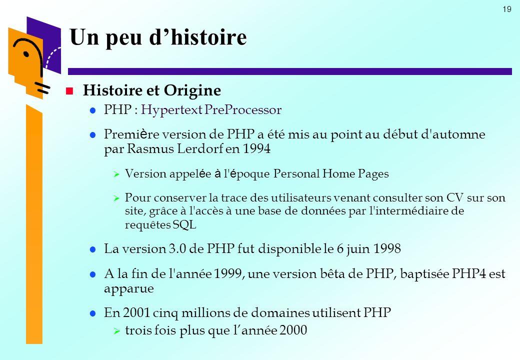 Un peu d'histoire Histoire et Origine