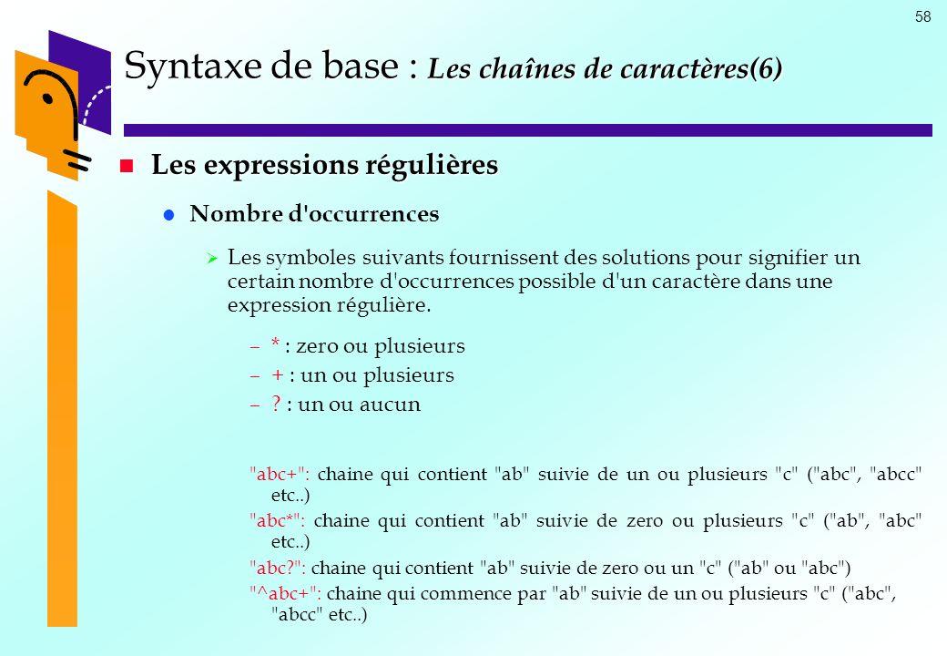 Syntaxe de base : Les chaînes de caractères(6)