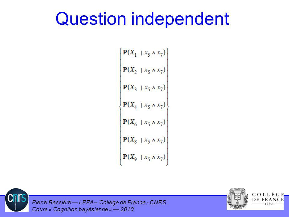 Question independent