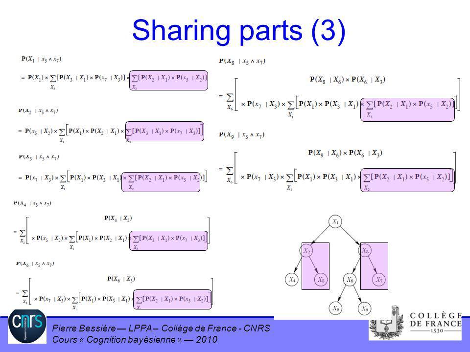 Sharing parts (3)