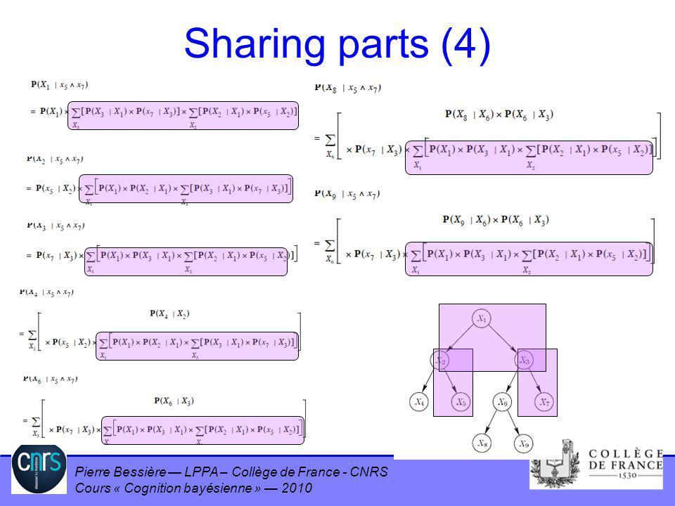 Sharing parts (4)