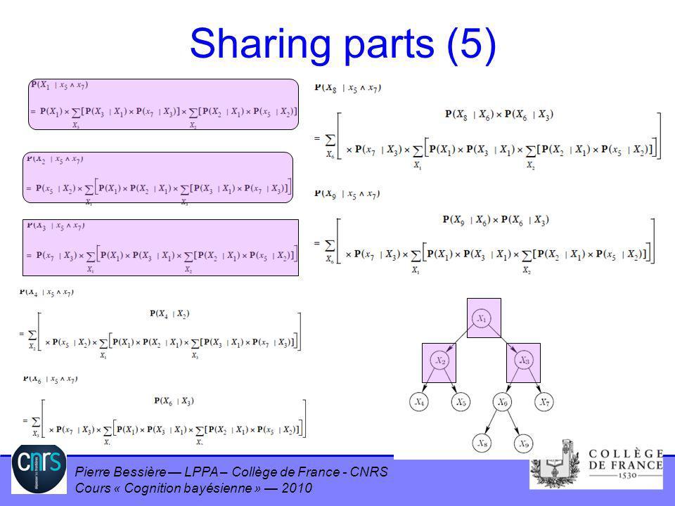 Sharing parts (5)