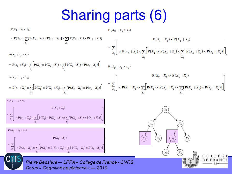 Sharing parts (6)