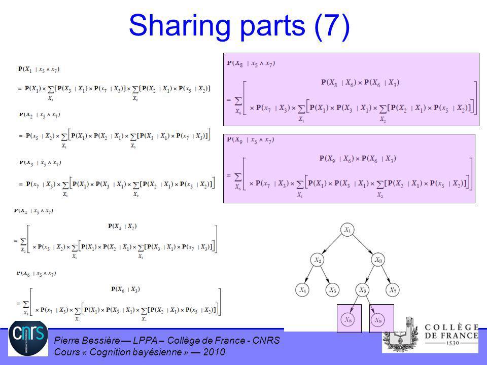Sharing parts (7)