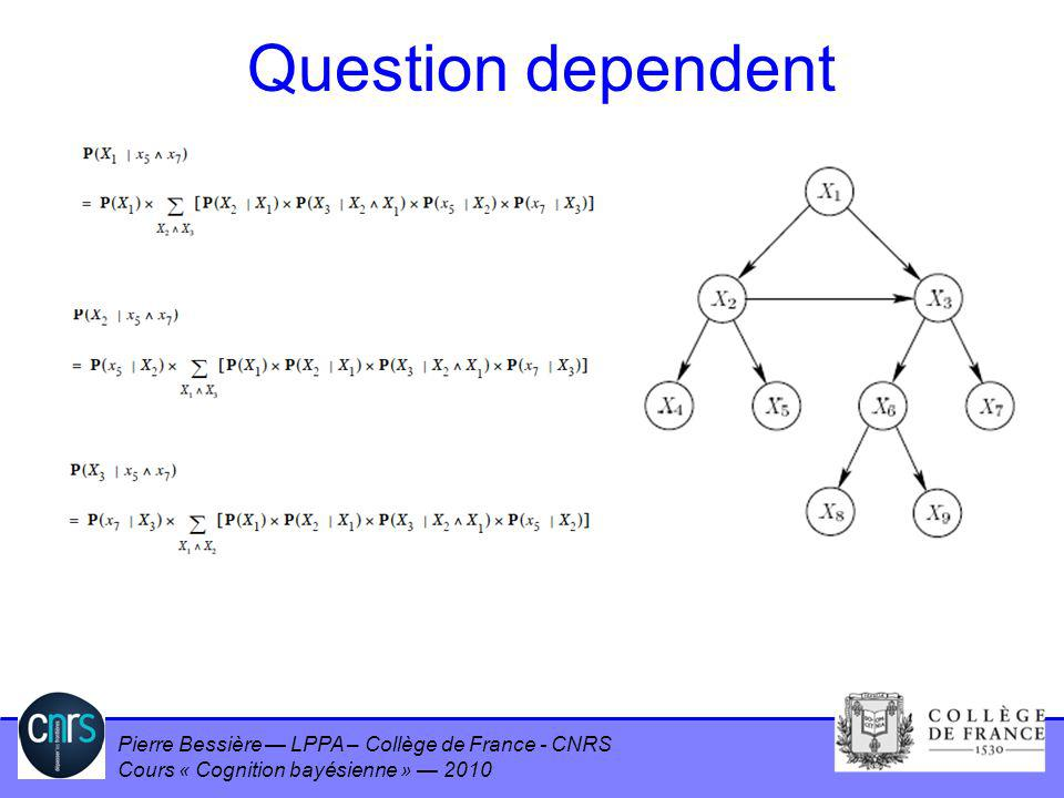 Question dependent