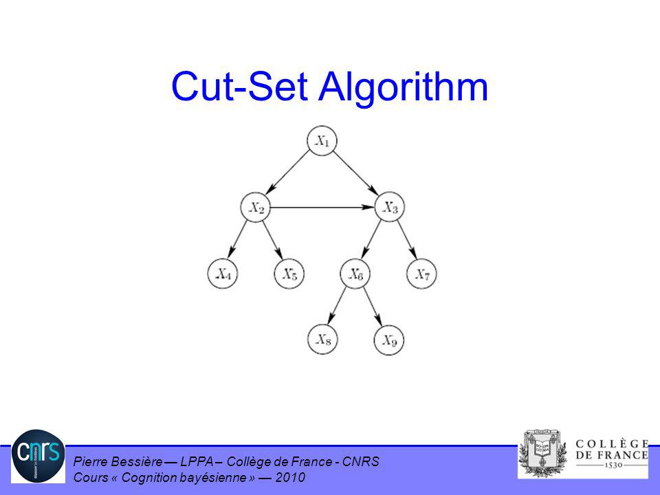 Cut-Set Algorithm