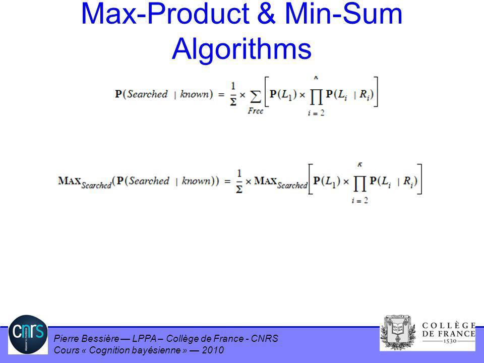 Max-Product & Min-Sum Algorithms