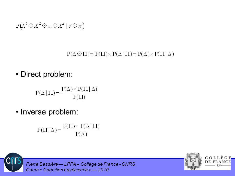 Direct problem: Inverse problem: