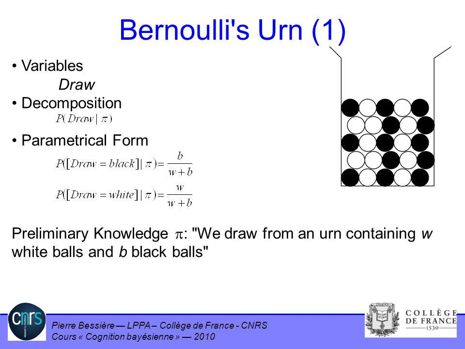 Bernoulli s Urn (1) Variables Draw Decomposition Parametrical Form