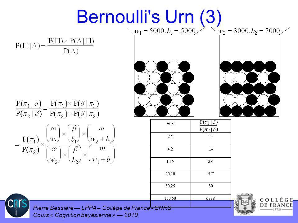 Bernoulli s Urn (3)