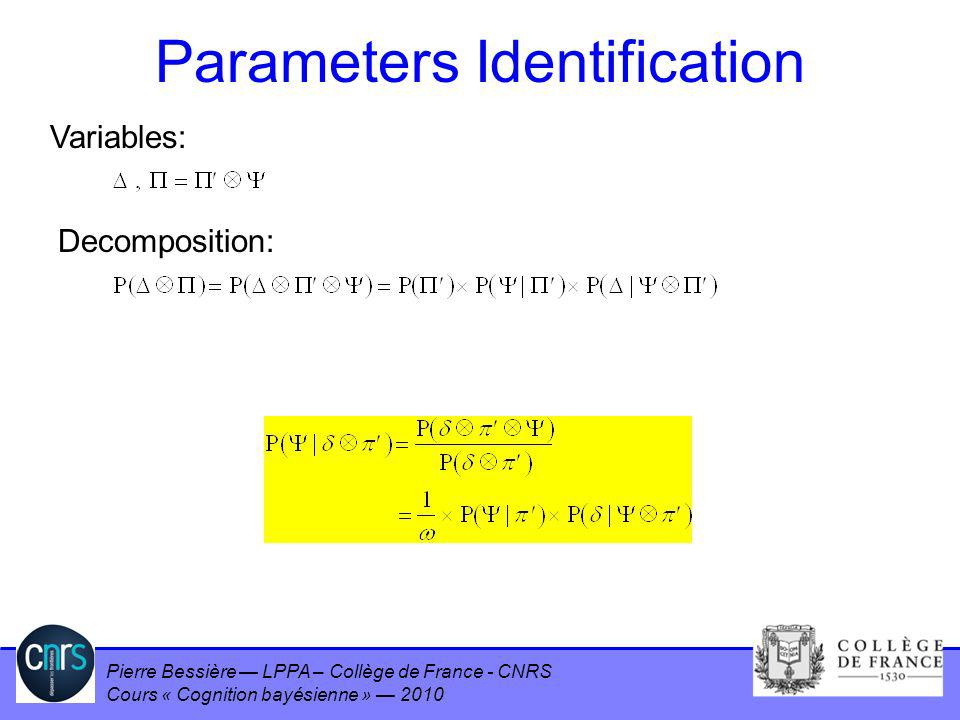 Parameters Identification