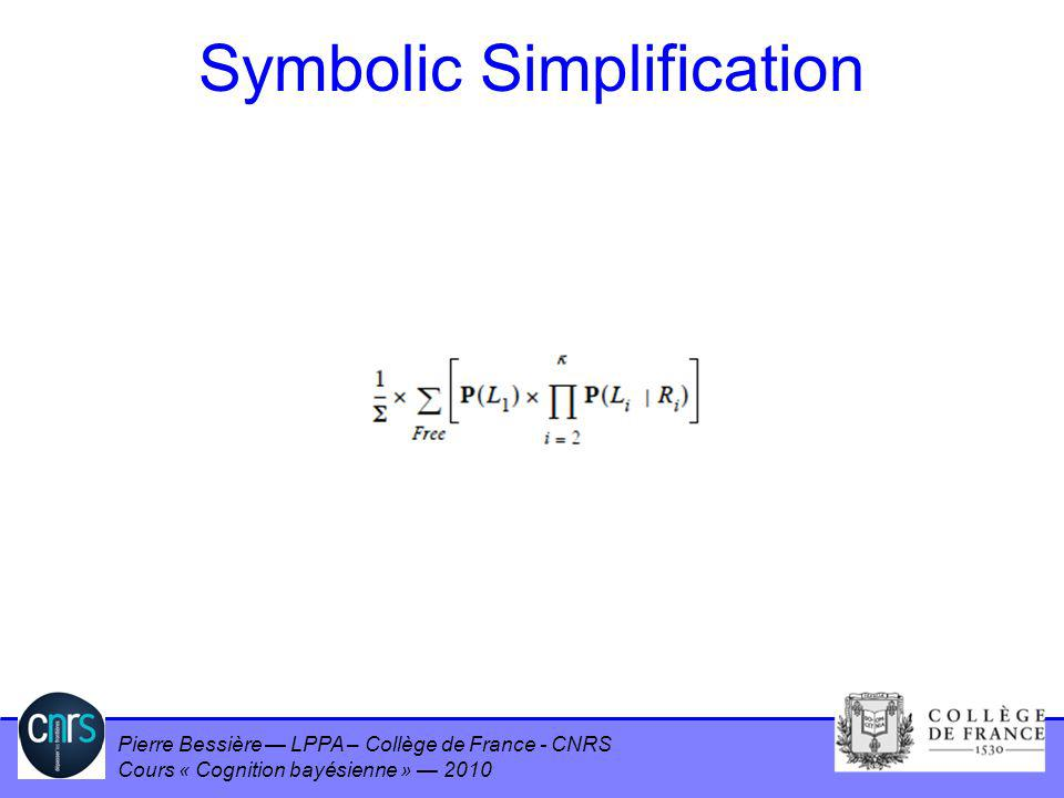 Symbolic Simplification