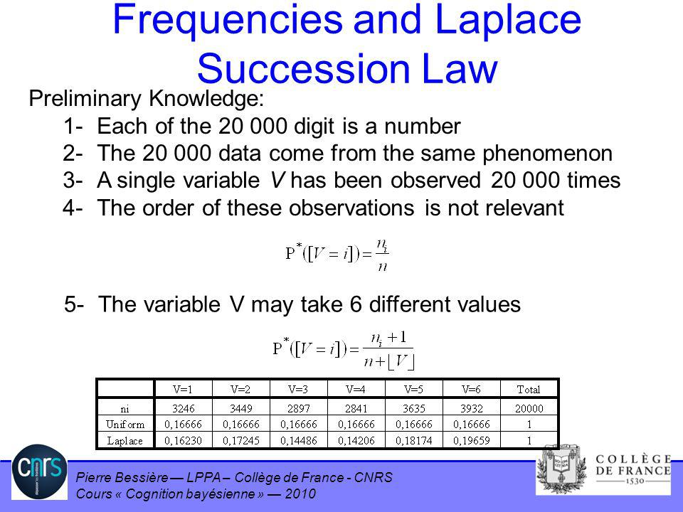 Frequencies and Laplace Succession Law