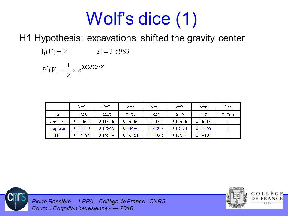 Wolf s dice (1) H1 Hypothesis: excavations shifted the gravity center