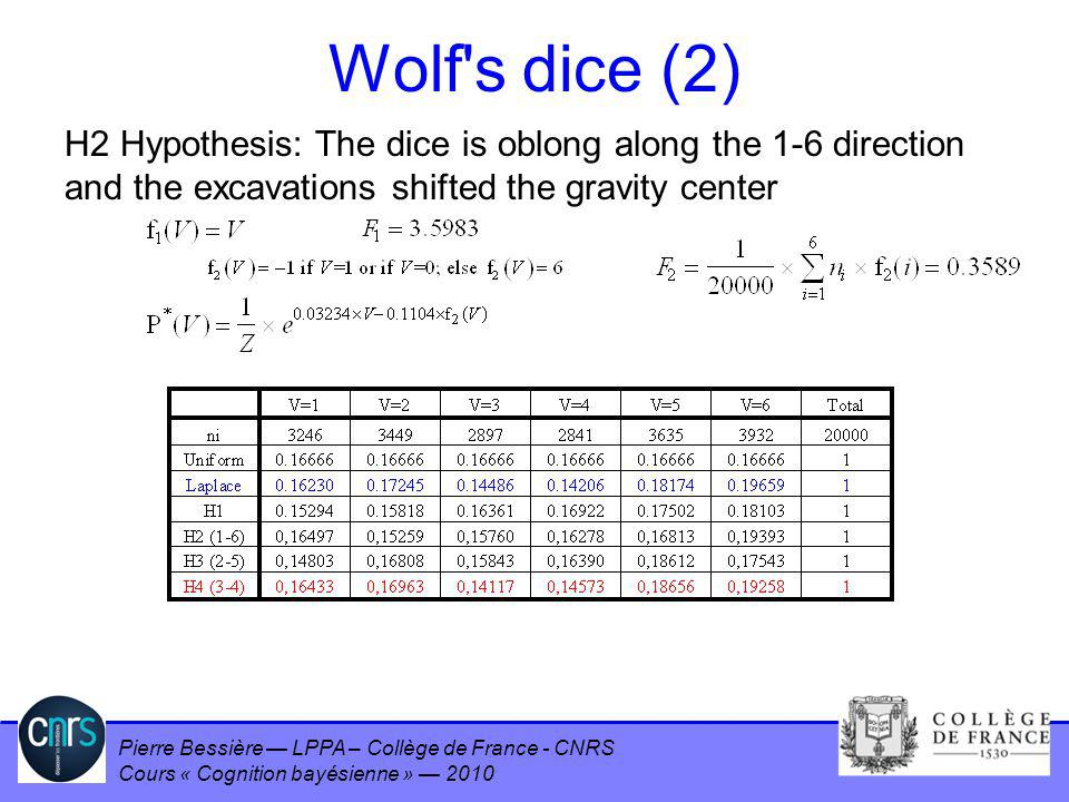 Wolf s dice (2) H2 Hypothesis: The dice is oblong along the 1-6 direction and the excavations shifted the gravity center.