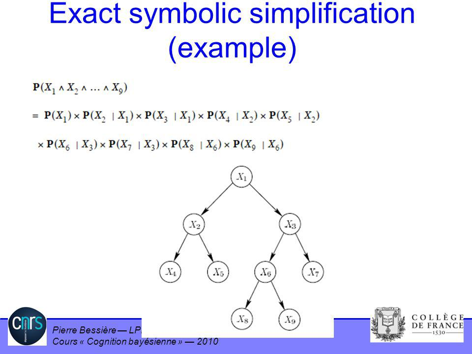 Exact symbolic simplification (example)