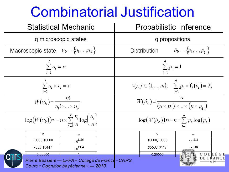 Combinatorial Justification