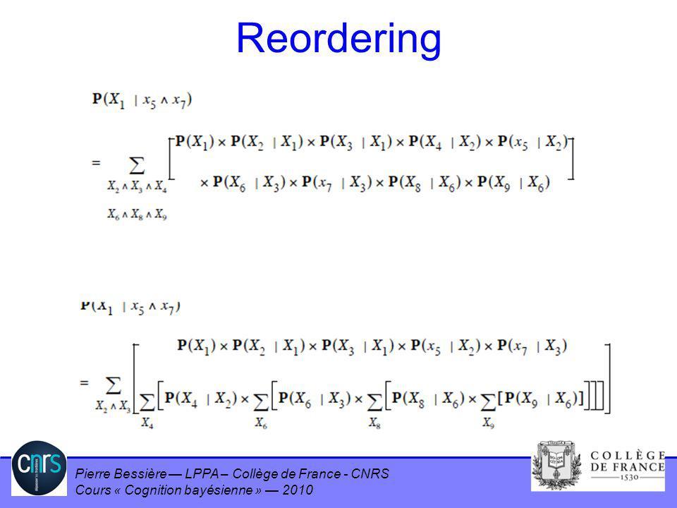 Reordering