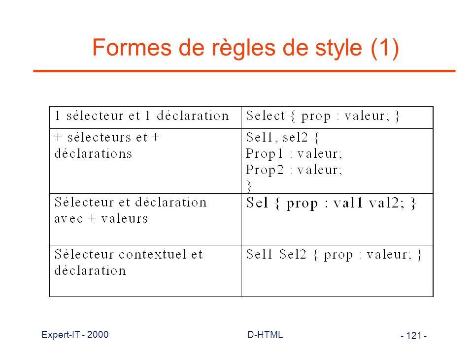 Formes de règles de style (1)