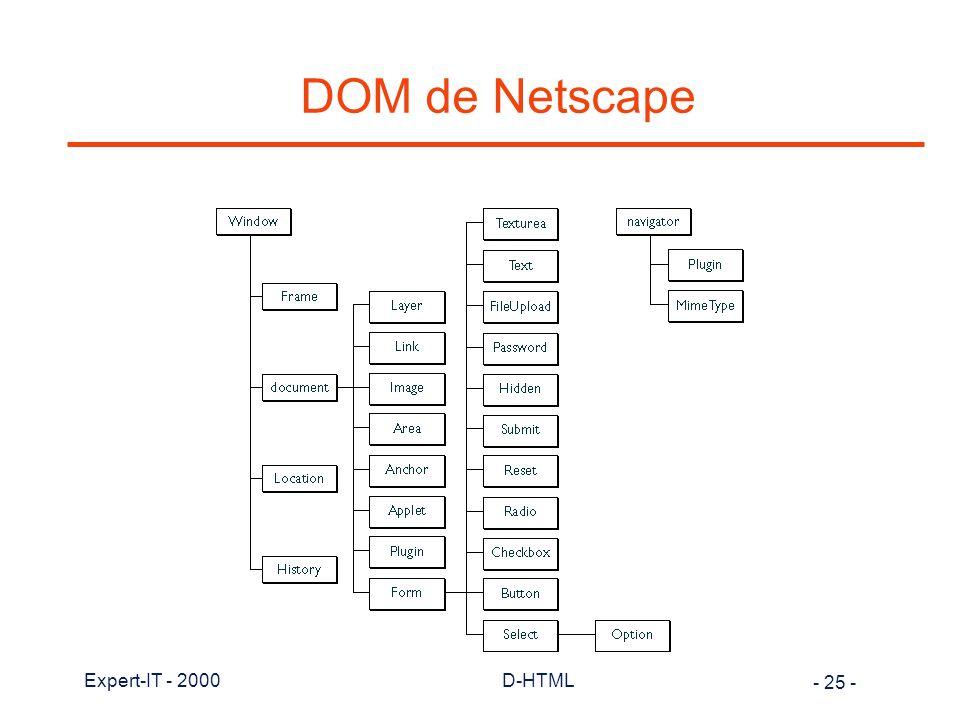 DOM de Netscape Expert-IT - 2000 D-HTML