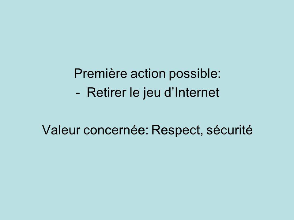 Première action possible: Retirer le jeu d'Internet