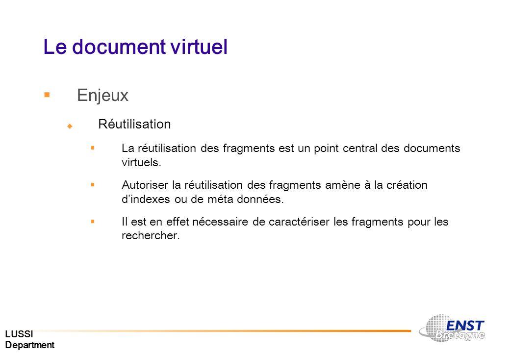 Le document virtuel Enjeux Réutilisation