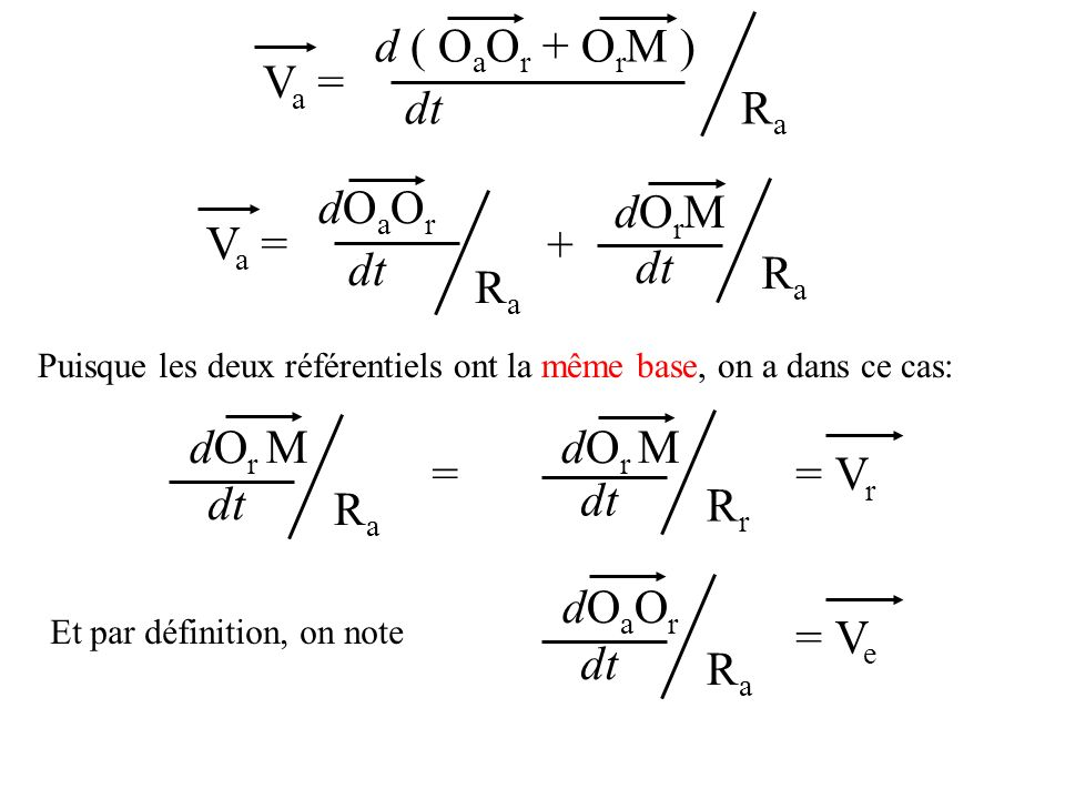 Va = dt d ( OaOr + OrM ) Ra Va = dt dOaOr Ra dOrM + Ra dt dOr M Rr =