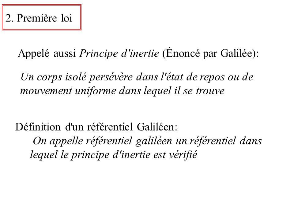 2. Première loi Appelé aussi Principe d inertie (Énoncé par Galilée): Un corps isolé persévère dans l état de repos ou de.