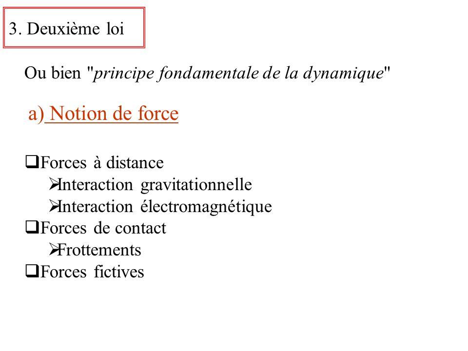 a) Notion de force 3. Deuxième loi