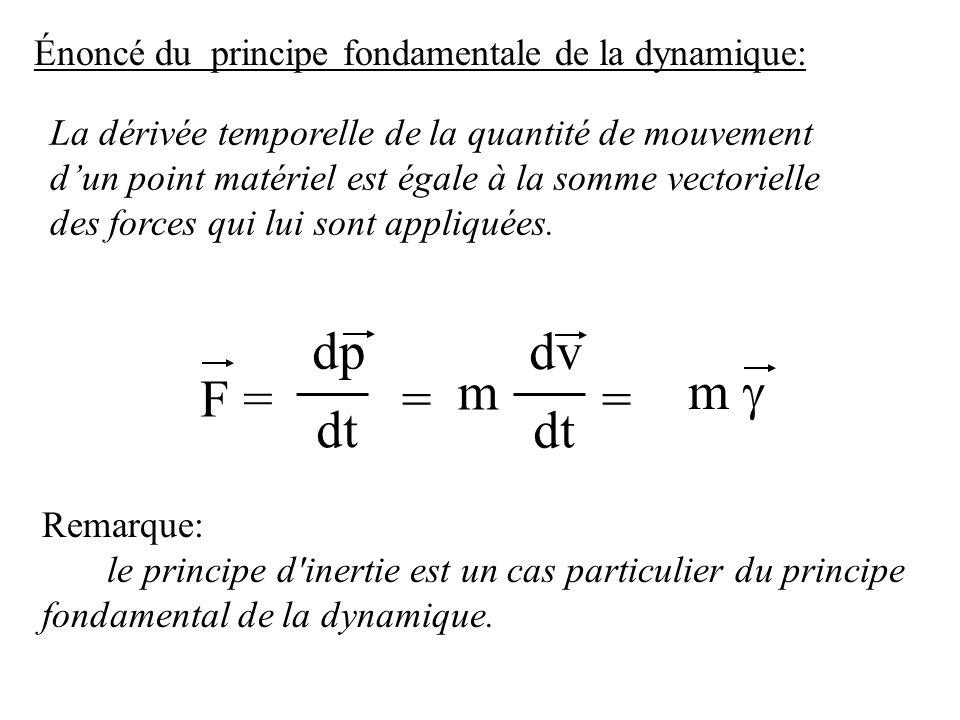m g F = dp dt = m dv Énoncé du principe fondamentale de la dynamique: