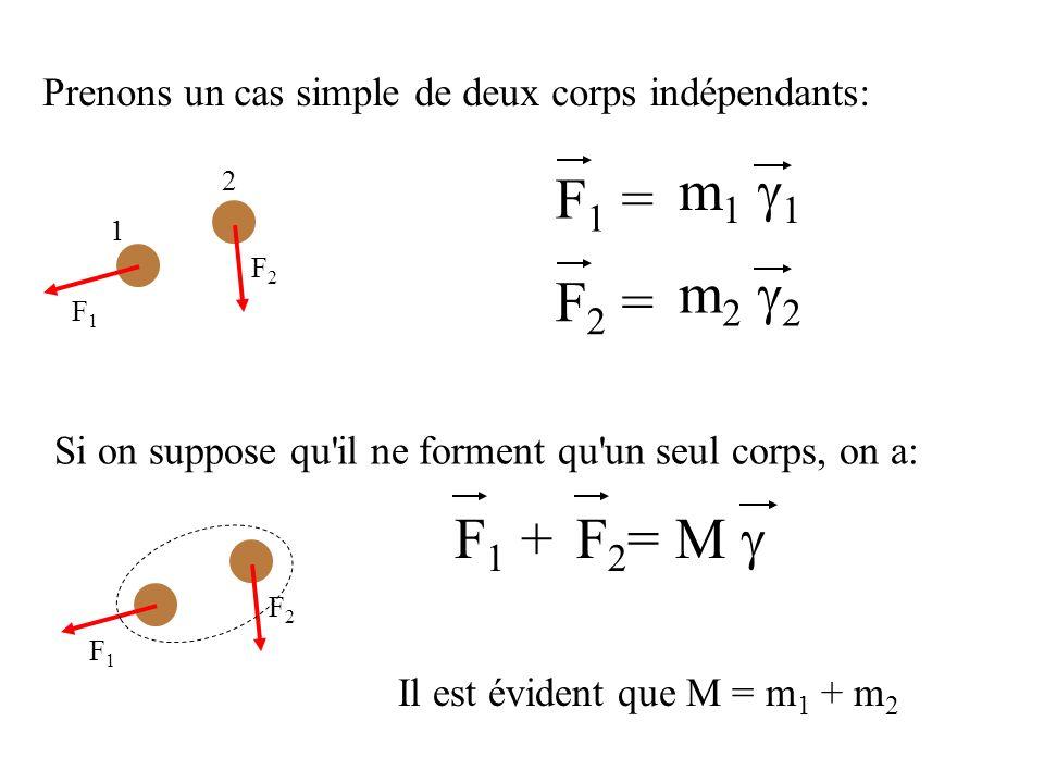 Prenons un cas simple de deux corps indépendants: