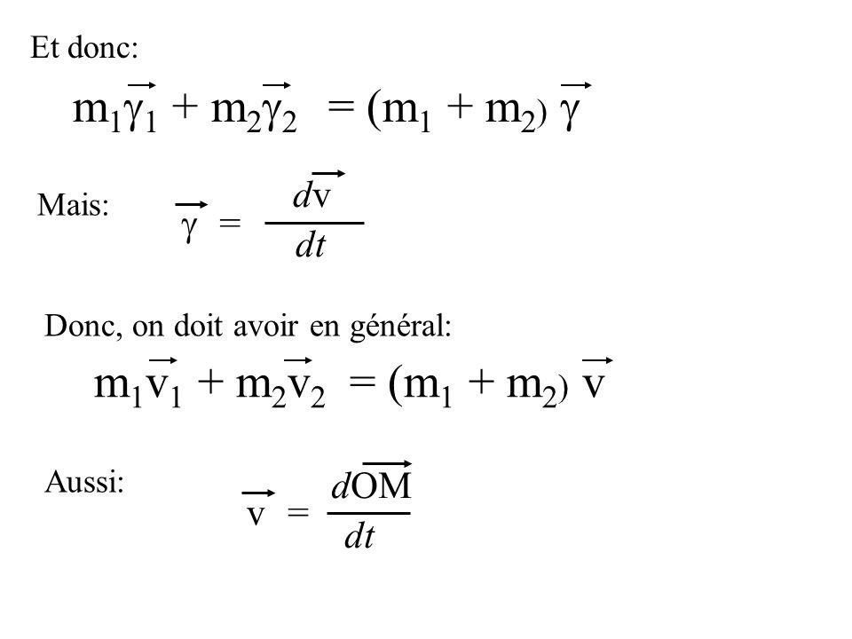 m1g1 + m2g2 = (m1 + m2) g m1v1 + m2v2 = (m1 + m2) v dv g = dt dOM v =