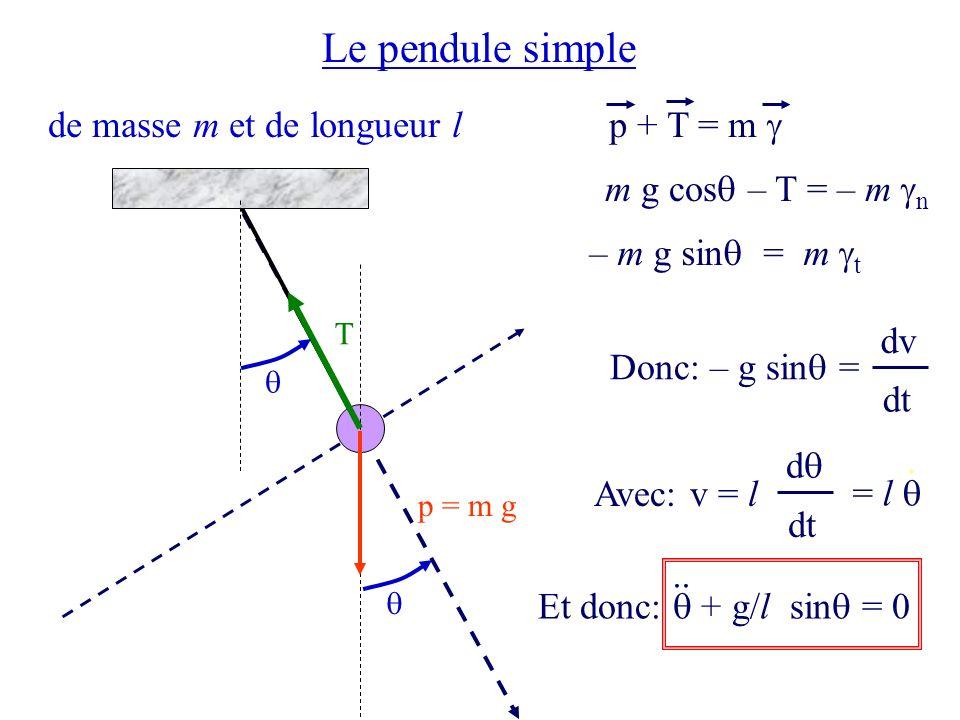 Le pendule simple de masse m et de longueur l p + T = m g