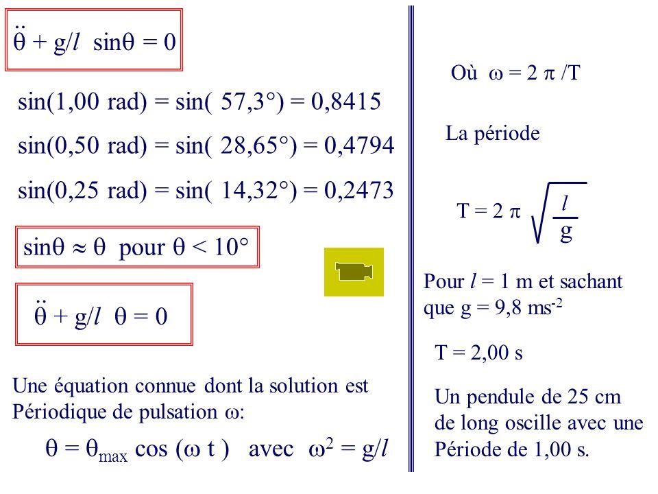 q = qmax cos (w t ) avec w2 = g/l