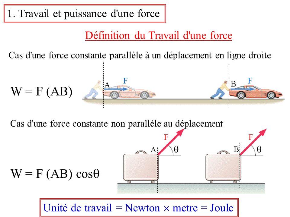 W = F (AB) W = F (AB) cosq 1. Travail et puissance d une force