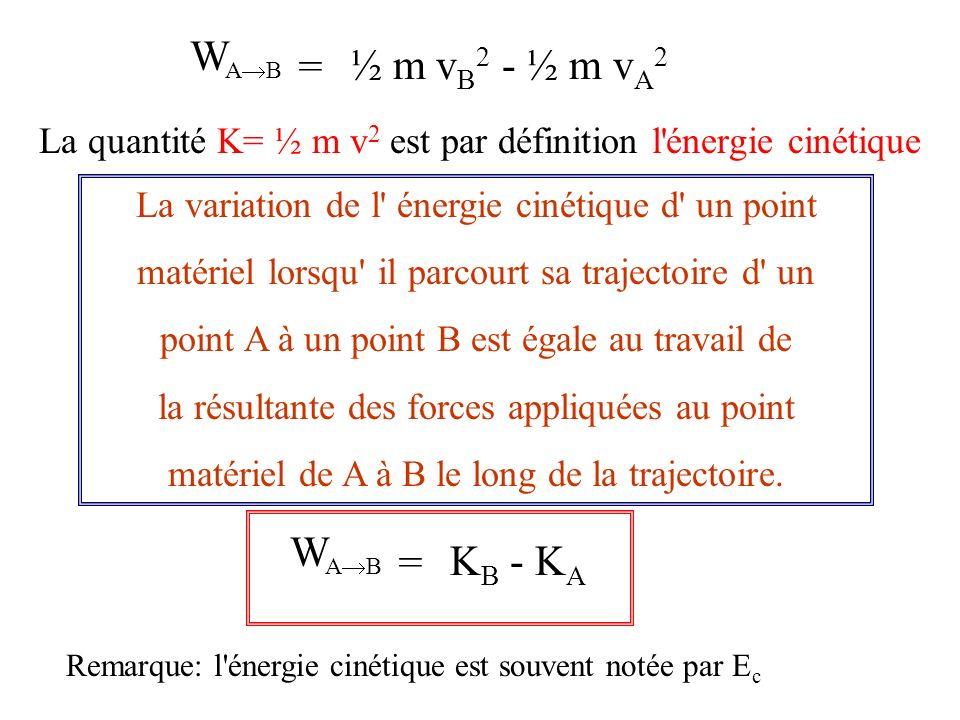 = W. AB. ½ m vB2 - ½ m vA2. La quantité K= ½ m v2 est par définition l énergie cinétique. La variation de l énergie cinétique d un point.