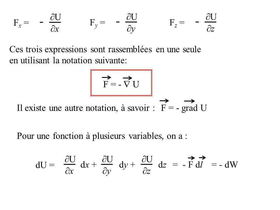 U x. Fx = U. y. Fy = U. z. Fz = Ces trois expressions sont rassemblées en une seule. en utilisant la notation suivante: